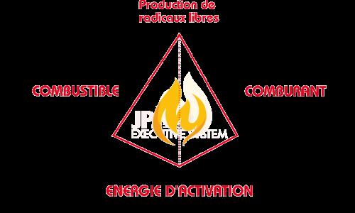 Le feu est une réaction chimique